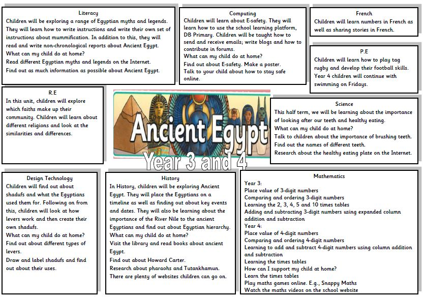 ancient egypt topic sheet