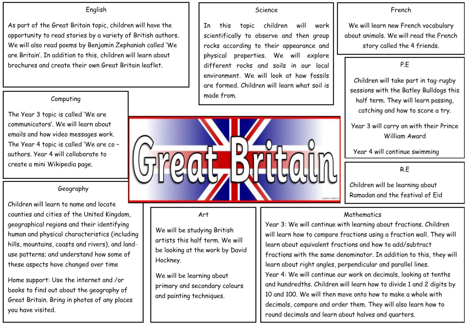 great britain topic sheet