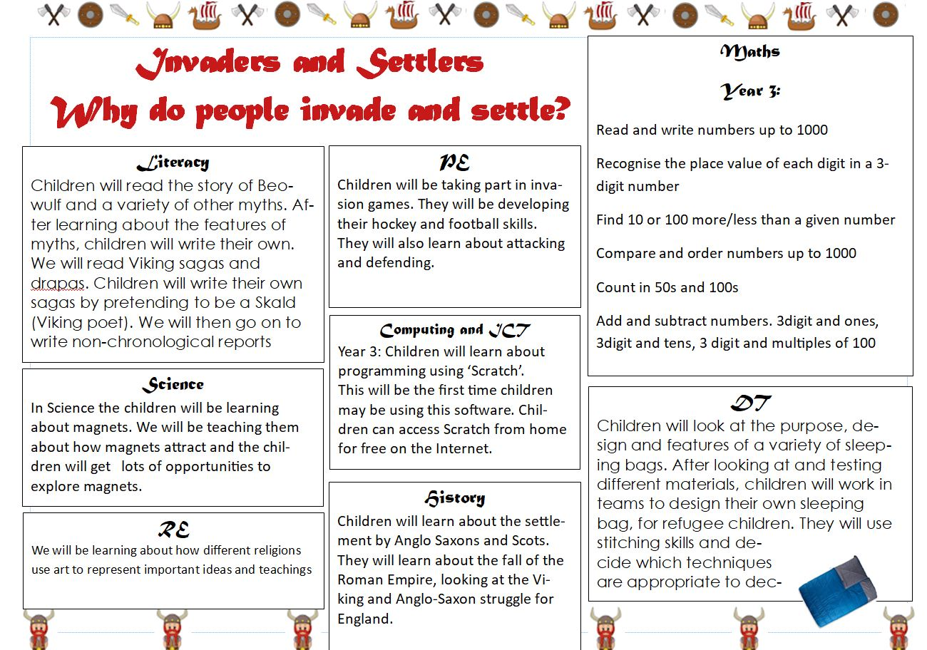 invaders and settlers year 3 sheet