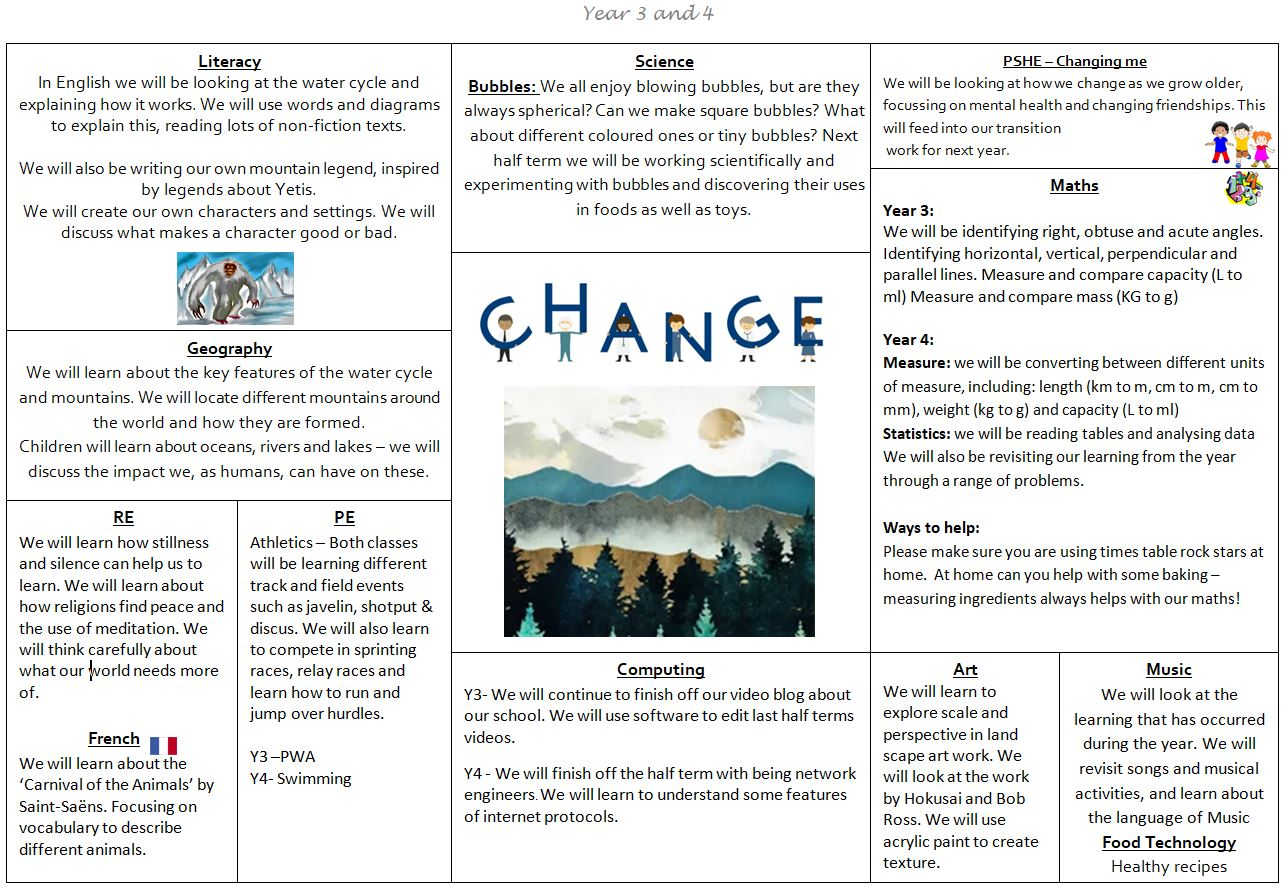 mountains topic sheet