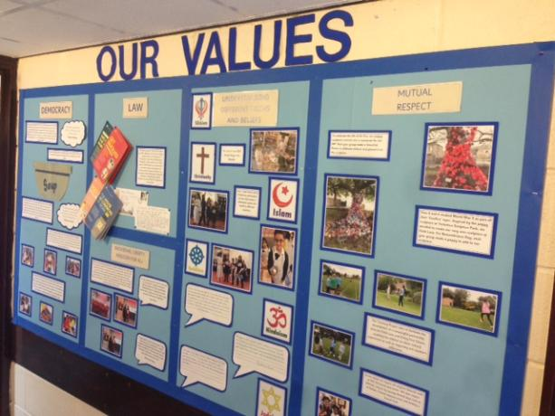 our values display 2