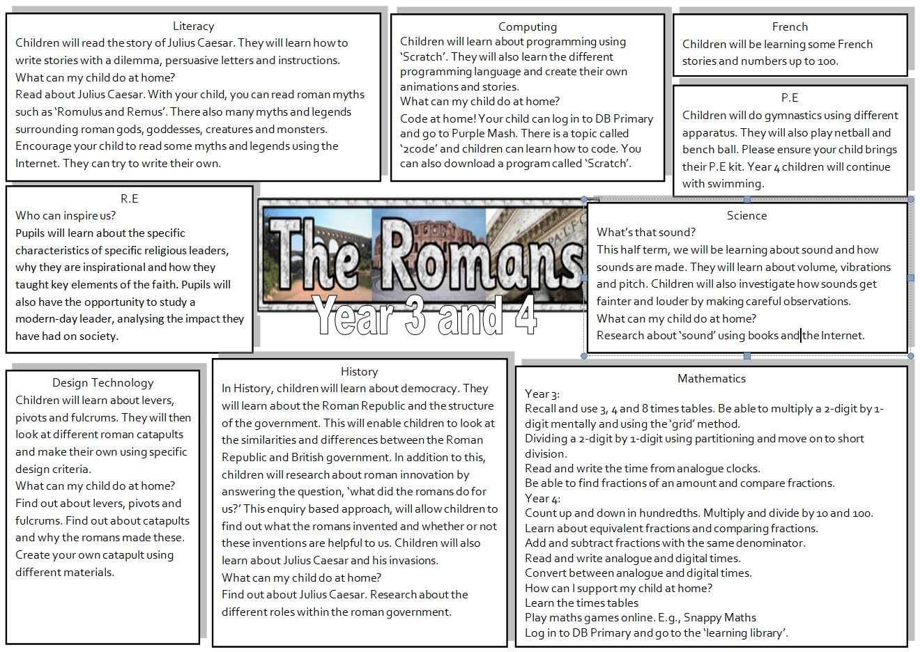 romans topic web picture(1)