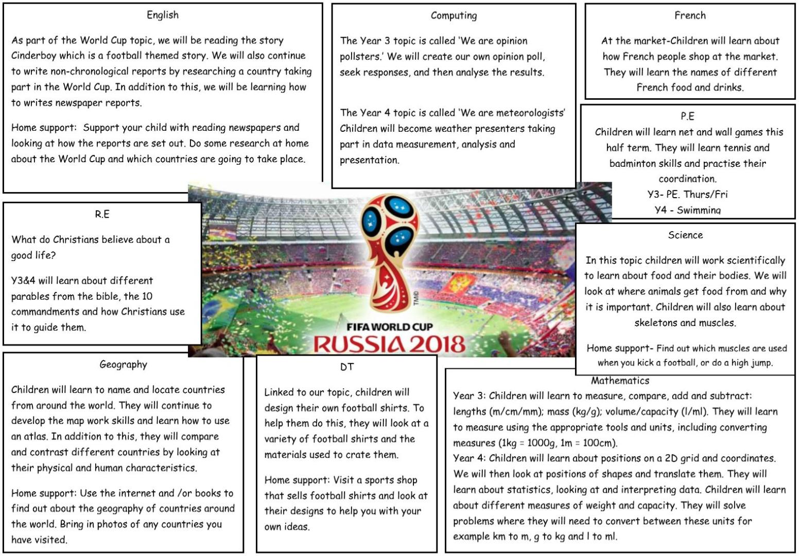 world cup topic web